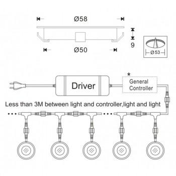 Tuyau LED 230V IP65 Rouleau 50 Mt