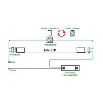 Lampe industrielle E40, 80W, angle 120º