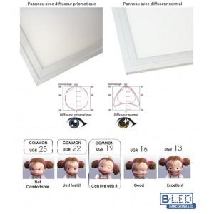 Confort visuel panneau led 120x30