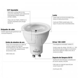 ampoule led cct