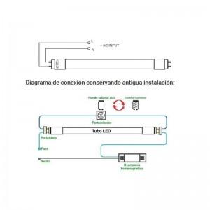 comment remplacer des tubes LED
