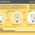 Qu'est-ce qu'une LED ?
