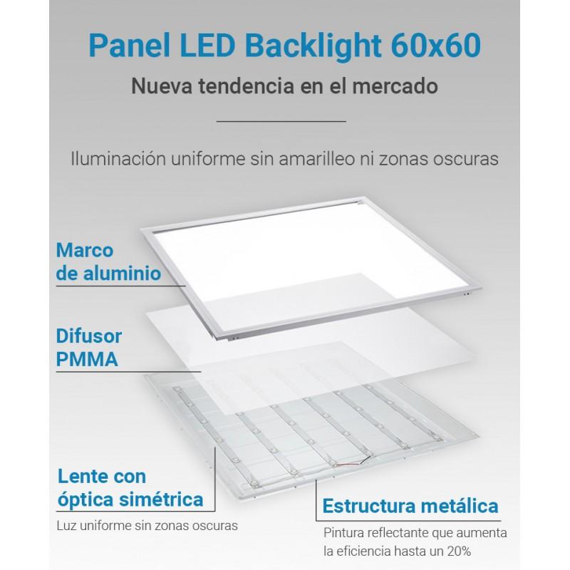 Dalle LED rétroéclairée
