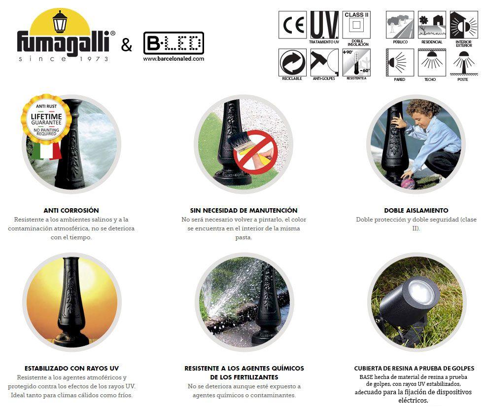 caractéristiques fumagalli