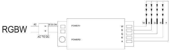 branchement contrôleur RGBW