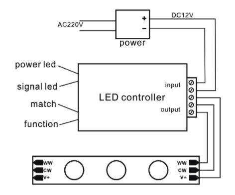 Conexion controlador