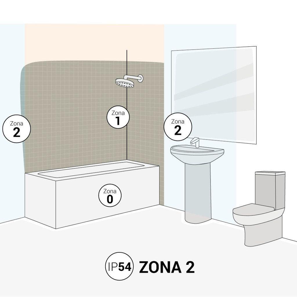 Schéma zone IP salle de bain