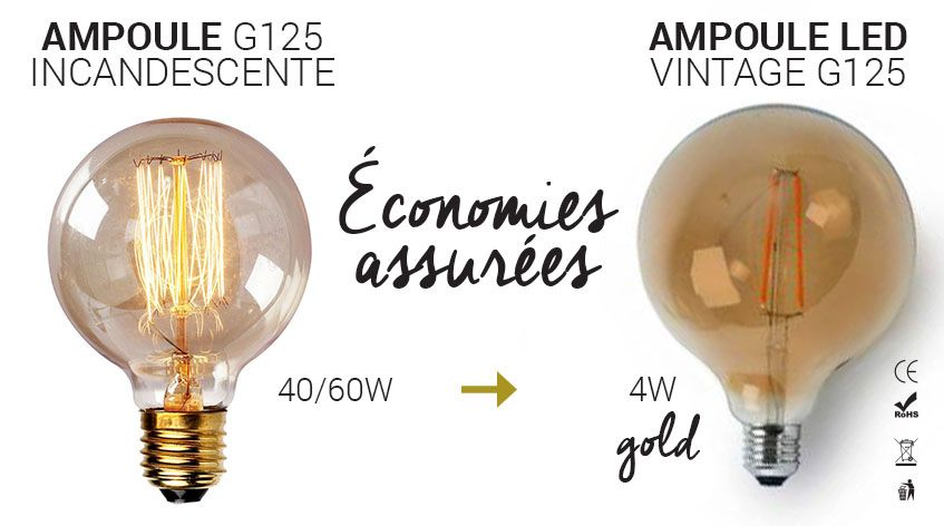ampoule filament globe G125
